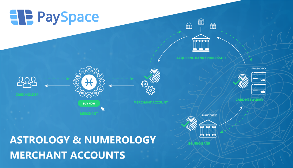 Astrology Merchant Accounts